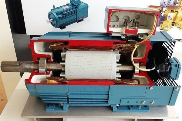 RPMAC變頻電機